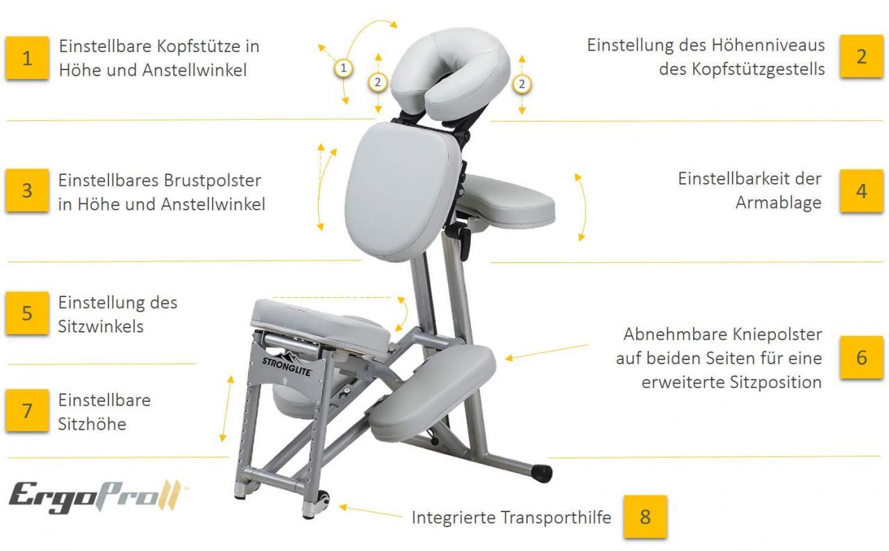 Merkmale Eigenschaften eines optimalen Massagestuhls